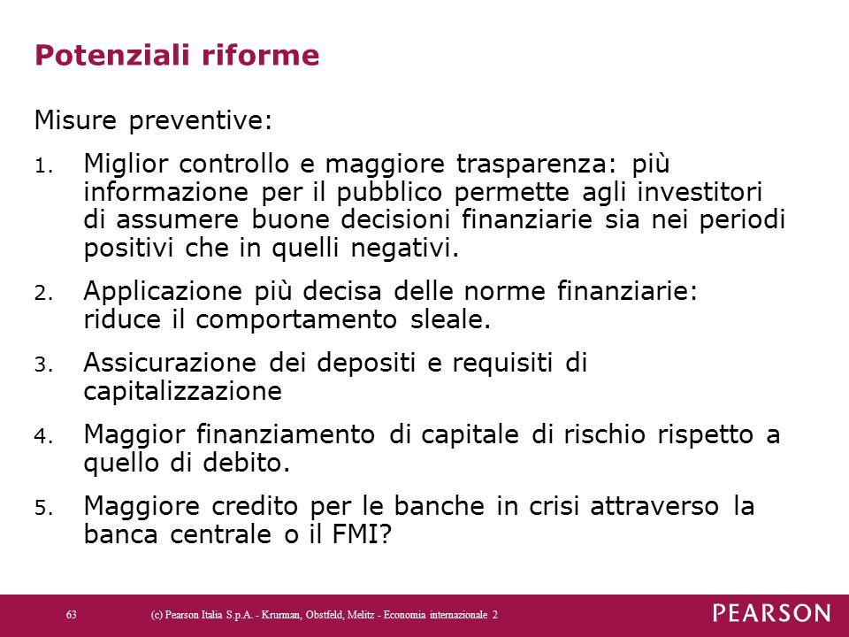 Potenziali riforme Misure preventive: