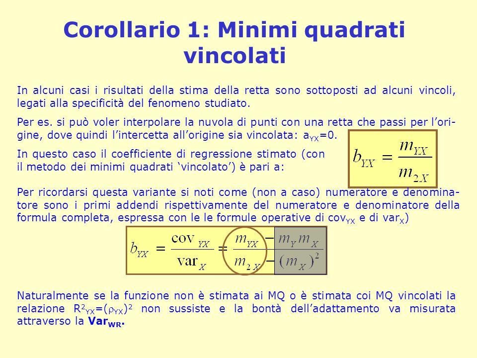 Corollario 1: Minimi quadrati vincolati