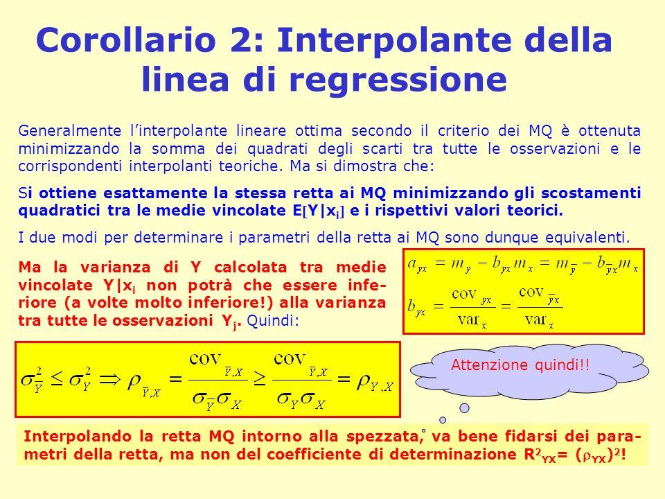 Corollario 2: Interpolante della linea di regressione