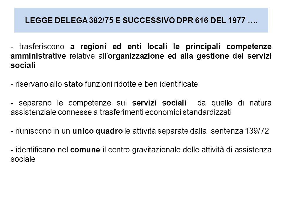 LEGGE DELEGA 382/75 E SUCCESSIVO DPR 616 DEL 1977 ….