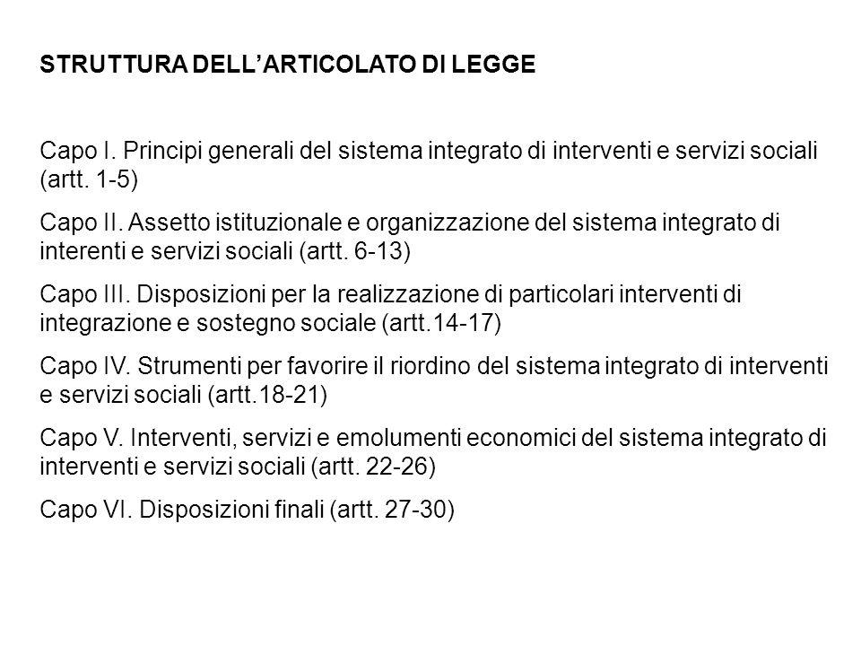 STRUTTURA DELL'ARTICOLATO DI LEGGE