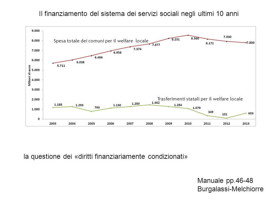 Il finanziamento del sistema dei servizi sociali negli ultimi 10 anni