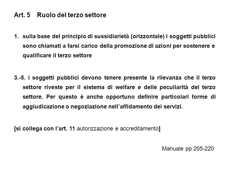 Art. 5 Ruolo del terzo settore