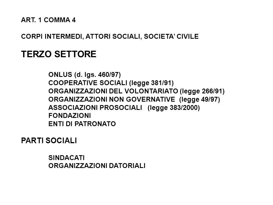 TERZO SETTORE PARTI SOCIALI ART. 1 COMMA 4