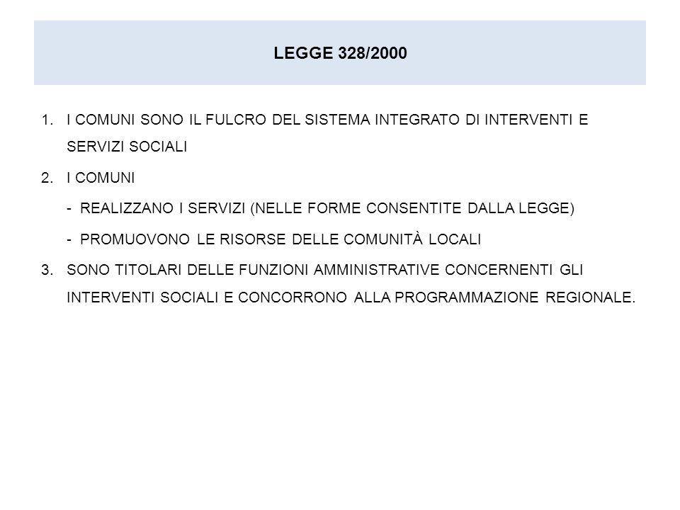 LEGGE 328/2000 I COMUNI SONO IL FULCRO DEL SISTEMA INTEGRATO DI INTERVENTI E SERVIZI SOCIALI. I COMUNI.
