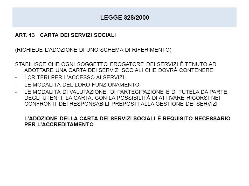 LEGGE 328/2000 ART. 13 CARTA DEI SERVIZI SOCIALI