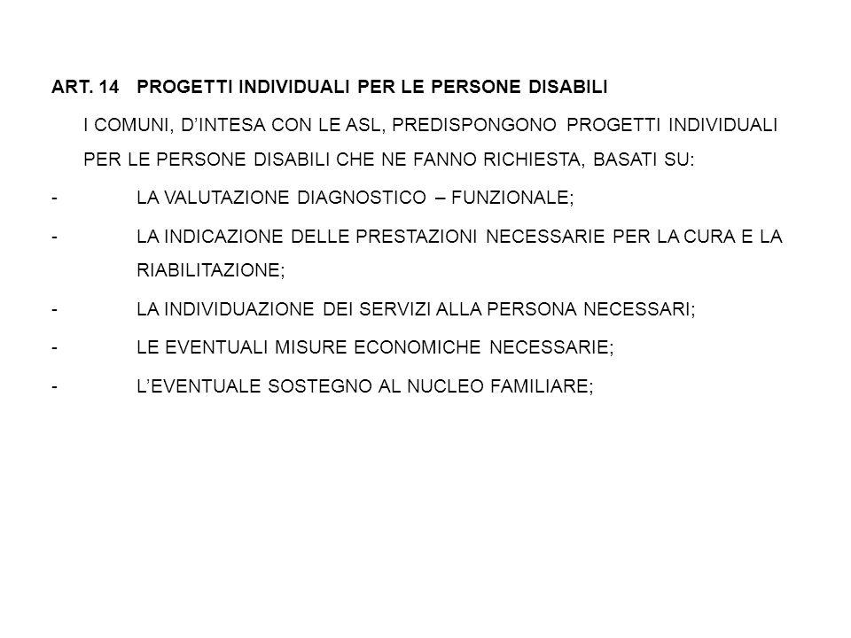 ART. 14 PROGETTI INDIVIDUALI PER LE PERSONE DISABILI