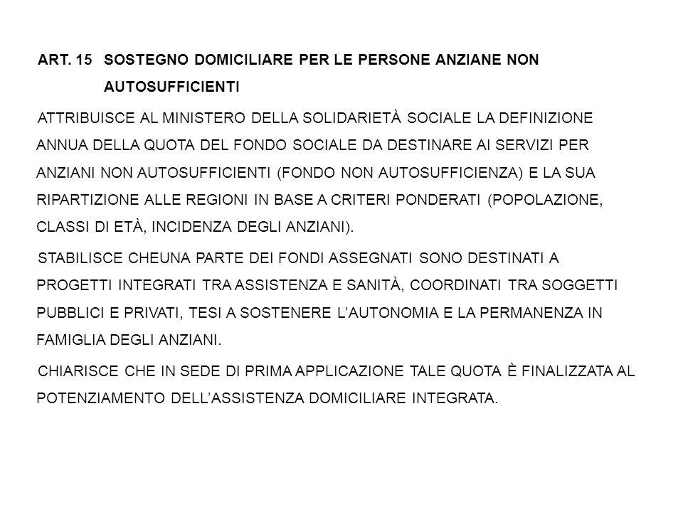 ART. 15 SOSTEGNO DOMICILIARE PER LE PERSONE ANZIANE NON AUTOSUFFICIENTI ATTRIBUISCE AL MINISTERO DELLA SOLIDARIETÀ SOCIALE LA DEFINIZIONE ANNUA DELLA QUOTA DEL FONDO SOCIALE DA DESTINARE AI SERVIZI PER ANZIANI NON AUTOSUFFICIENTI (FONDO NON AUTOSUFFICIENZA) E LA SUA RIPARTIZIONE ALLE REGIONI IN BASE A CRITERI PONDERATI (POPOLAZIONE, CLASSI DI ETÀ, INCIDENZA DEGLI ANZIANI). STABILISCE CHEUNA PARTE DEI FONDI ASSEGNATI SONO DESTINATI A PROGETTI INTEGRATI TRA ASSISTENZA E SANITÀ, COORDINATI TRA SOGGETTI PUBBLICI E PRIVATI, TESI A SOSTENERE L'AUTONOMIA E LA PERMANENZA IN FAMIGLIA DEGLI ANZIANI. CHIARISCE CHE IN SEDE DI PRIMA APPLICAZIONE TALE QUOTA È FINALIZZATA AL POTENZIAMENTO DELL'ASSISTENZA DOMICILIARE INTEGRATA.
