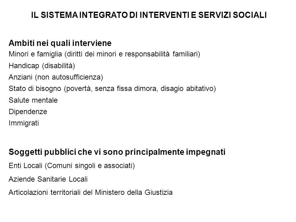 IL SISTEMA INTEGRATO DI INTERVENTI E SERVIZI SOCIALI