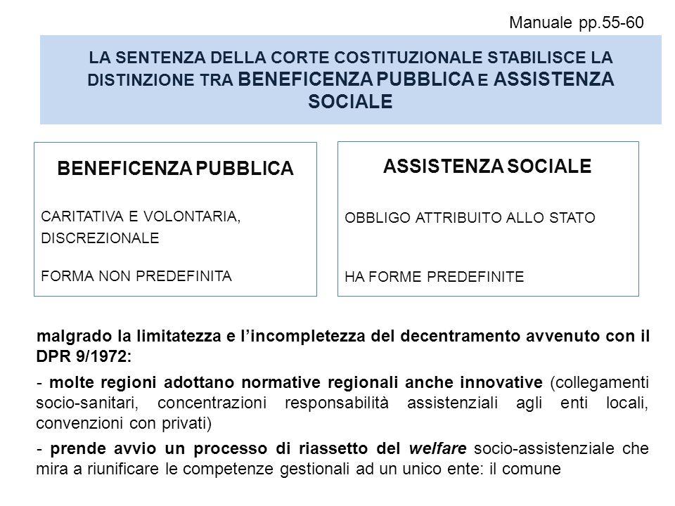 BENEFICENZA PUBBLICA ASSISTENZA SOCIALE