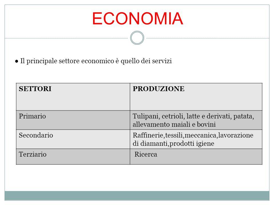 ECONOMIA ● Il principale settore economico è quello dei servizi