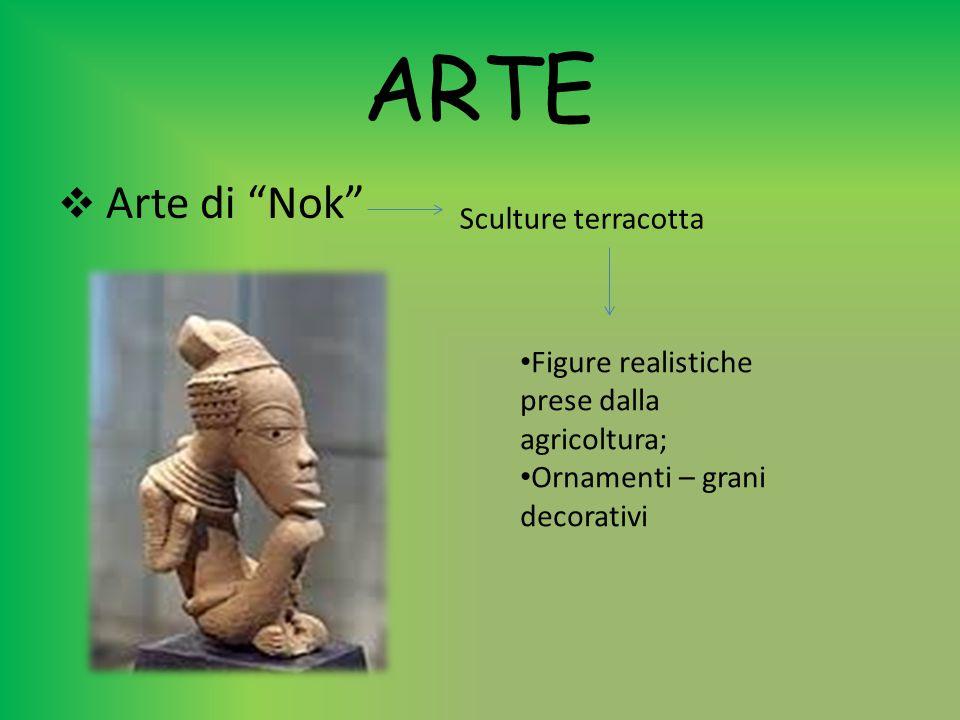 ARTE Arte di Nok Sculture terracotta