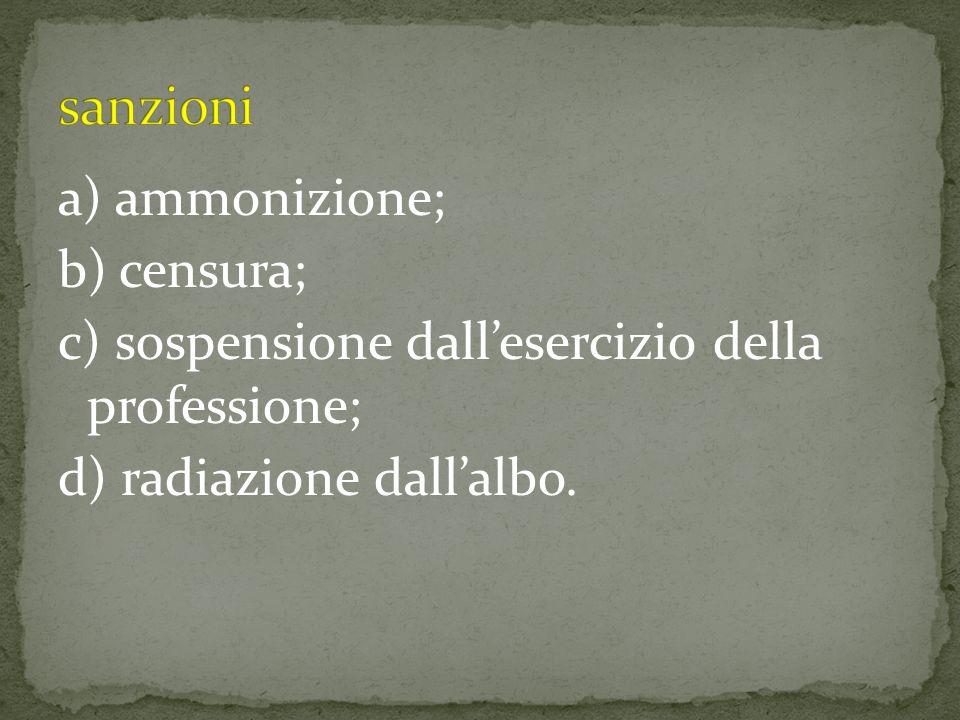 sanzioni a) ammonizione; b) censura;
