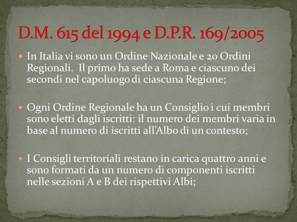 D.M. 615 del 1994 e D.P.R. 169/2005