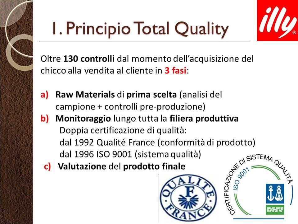 1. Principio Total Quality