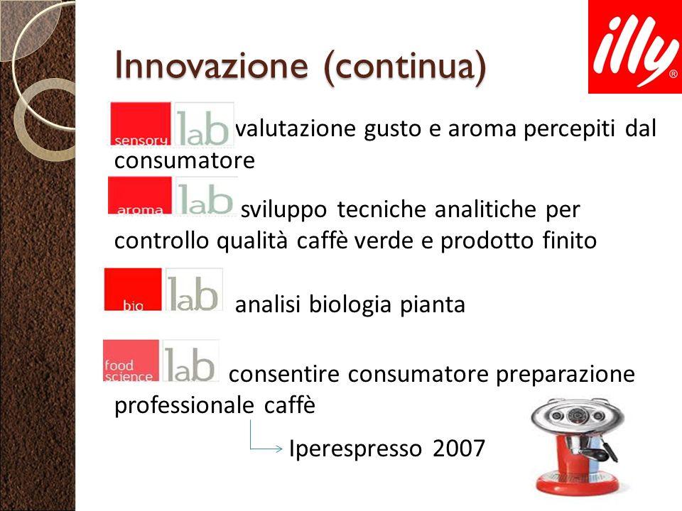 Innovazione (continua)