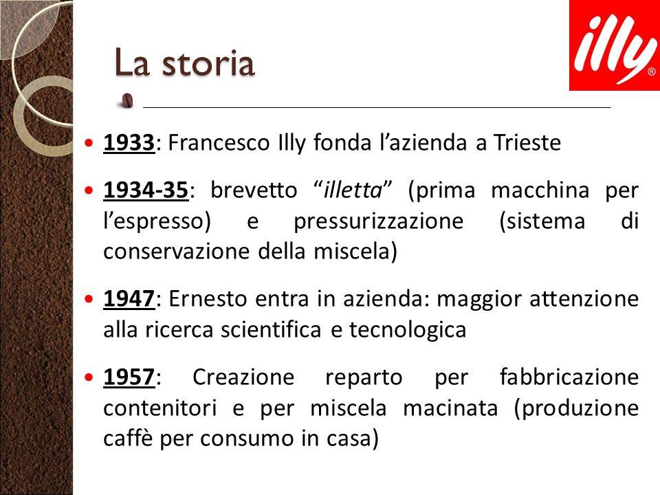 La storia 1933: Francesco Illy fonda l'azienda a Trieste