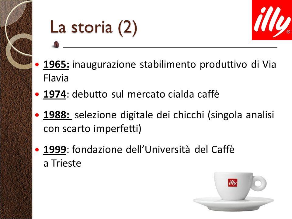 La storia (2) 1965: inaugurazione stabilimento produttivo di Via Flavia. 1974: debutto sul mercato cialda caffè.