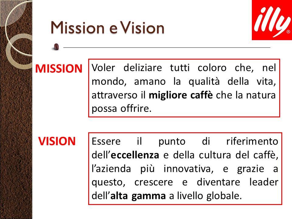 Mission e Vision MISSION VISION