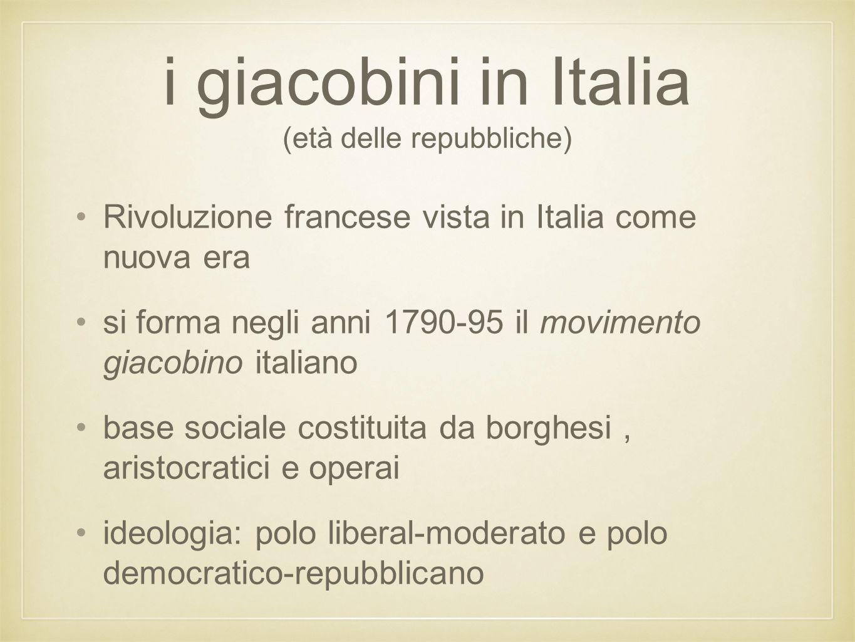 i giacobini in Italia (età delle repubbliche)