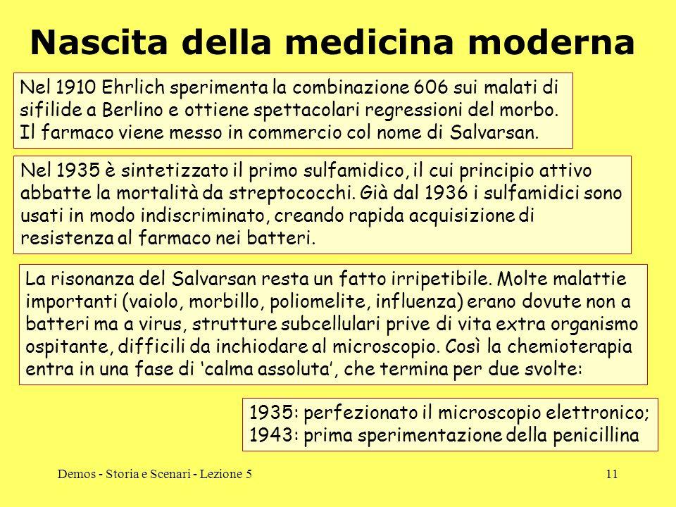 Nascita della medicina moderna
