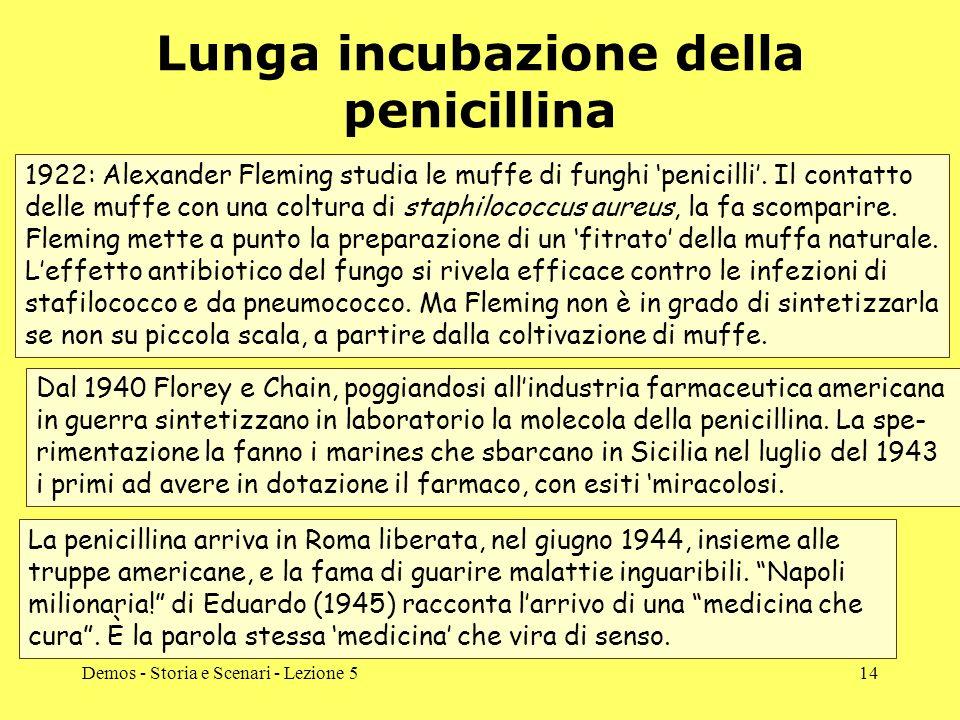 Lunga incubazione della penicillina
