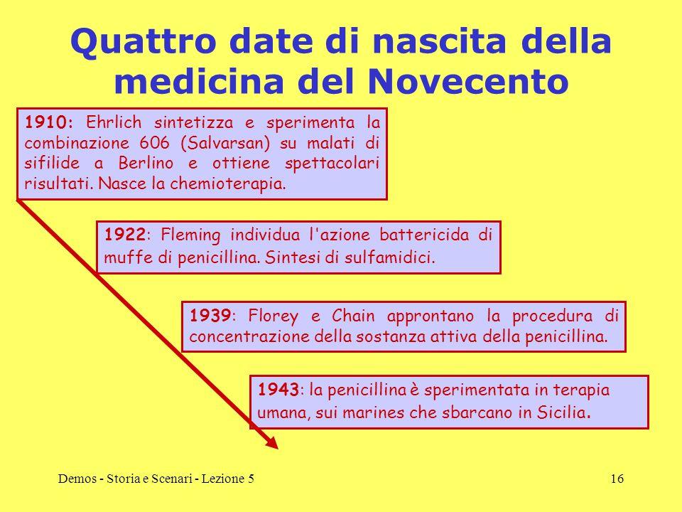 Quattro date di nascita della medicina del Novecento