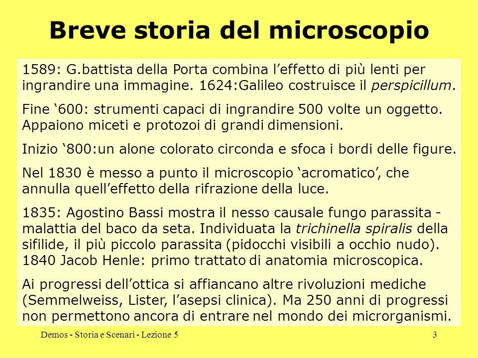 Breve storia del microscopio