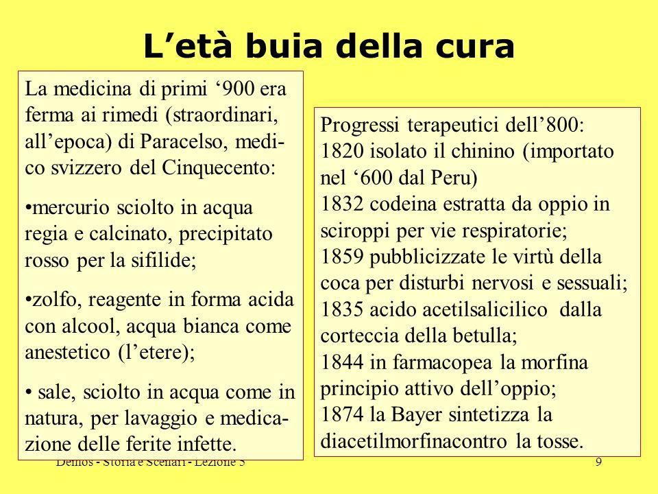 L'età buia della cura La medicina di primi '900 era ferma ai rimedi (straordinari, all'epoca) di Paracelso, medi-co svizzero del Cinquecento: