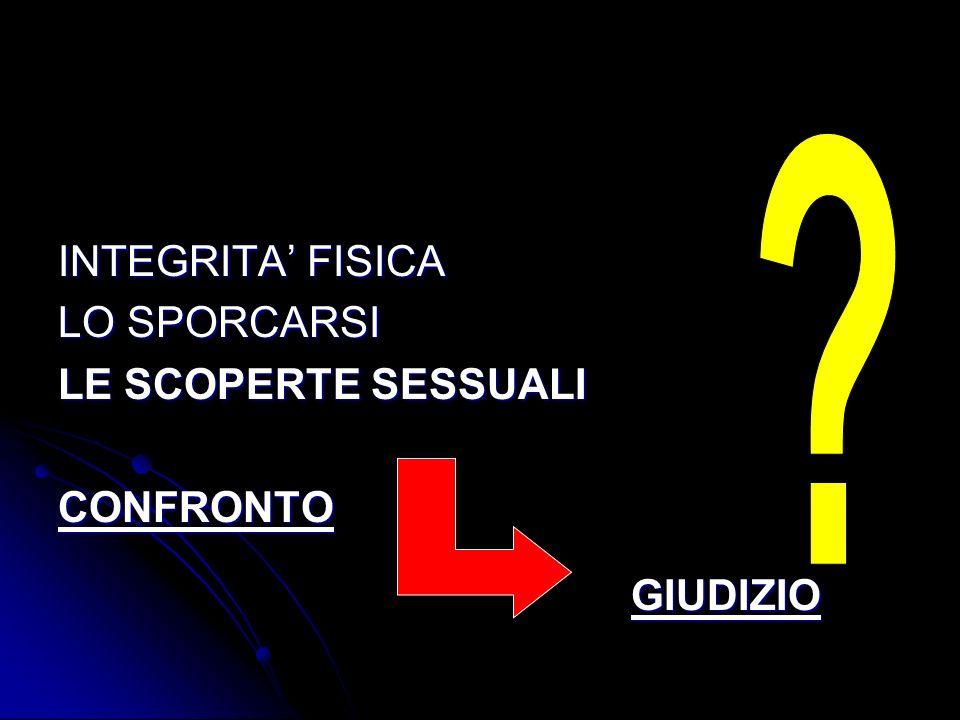 INTEGRITA' FISICA LO SPORCARSI LE SCOPERTE SESSUALI CONFRONTO