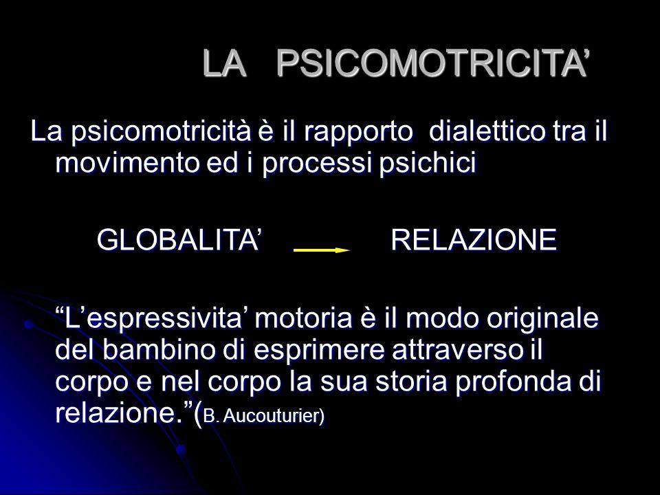 LA PSICOMOTRICITA' La psicomotricità è il rapporto dialettico tra il movimento ed i processi psichici.