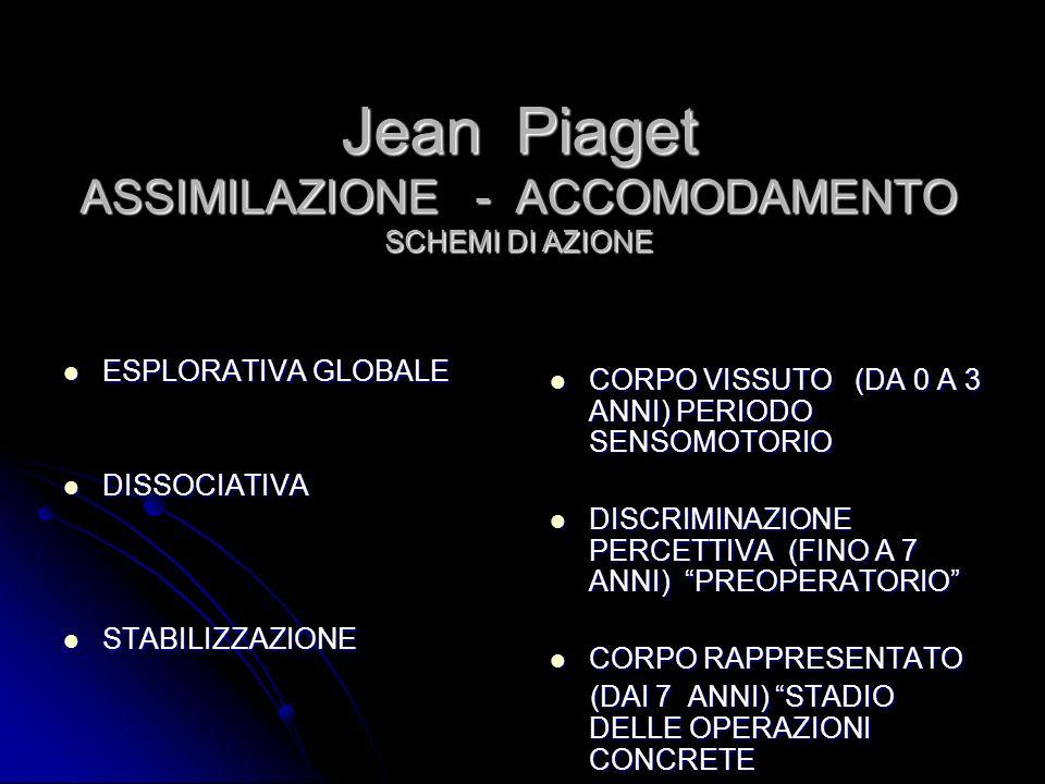 Jean Piaget ASSIMILAZIONE - ACCOMODAMENTO SCHEMI DI AZIONE