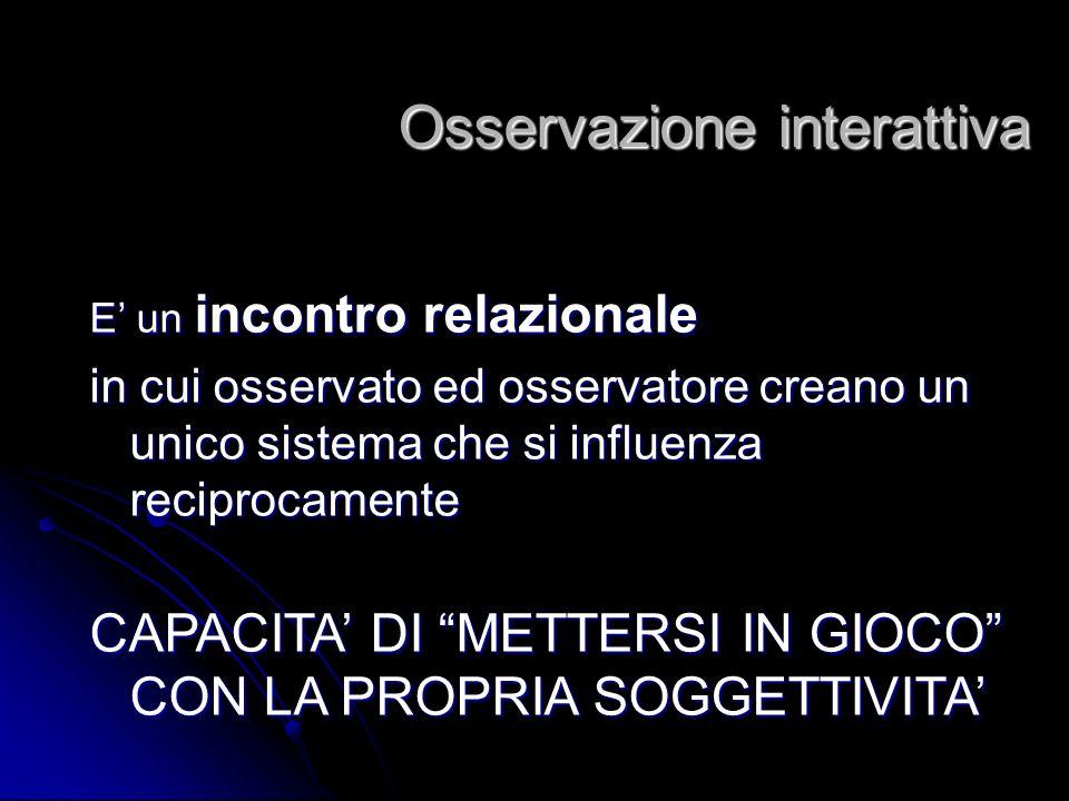 Osservazione interattiva