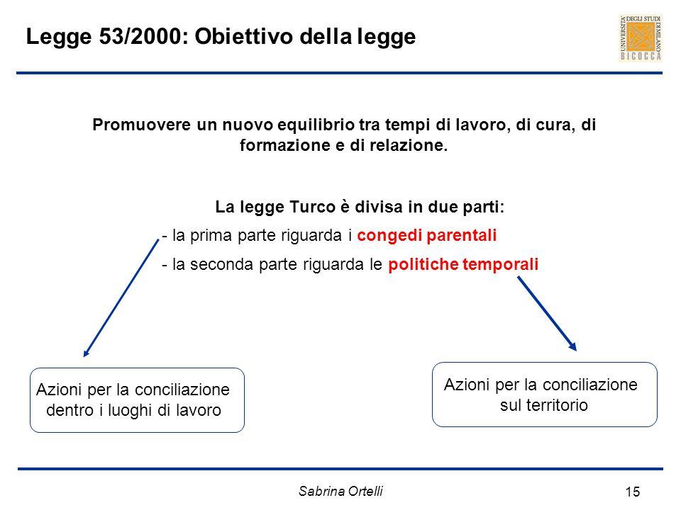 Legge 53/2000: Obiettivo della legge