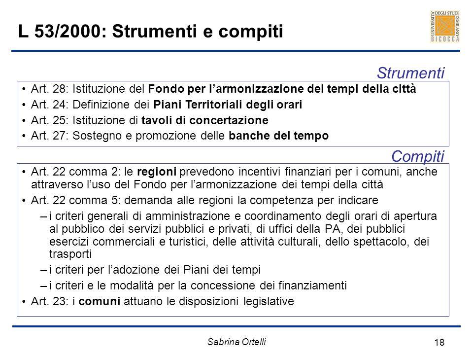 L 53/2000: Strumenti e compiti