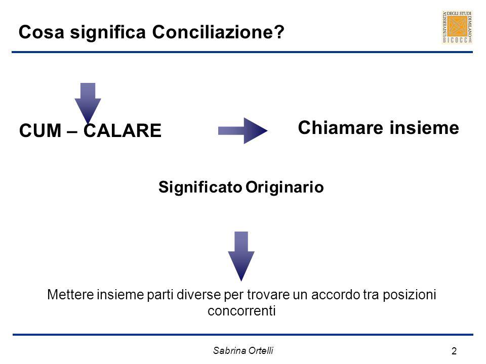 Cosa significa Conciliazione