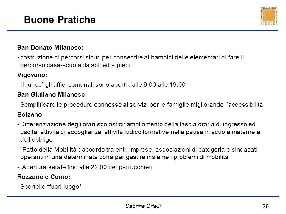 Buone Pratiche San Donato Milanese: