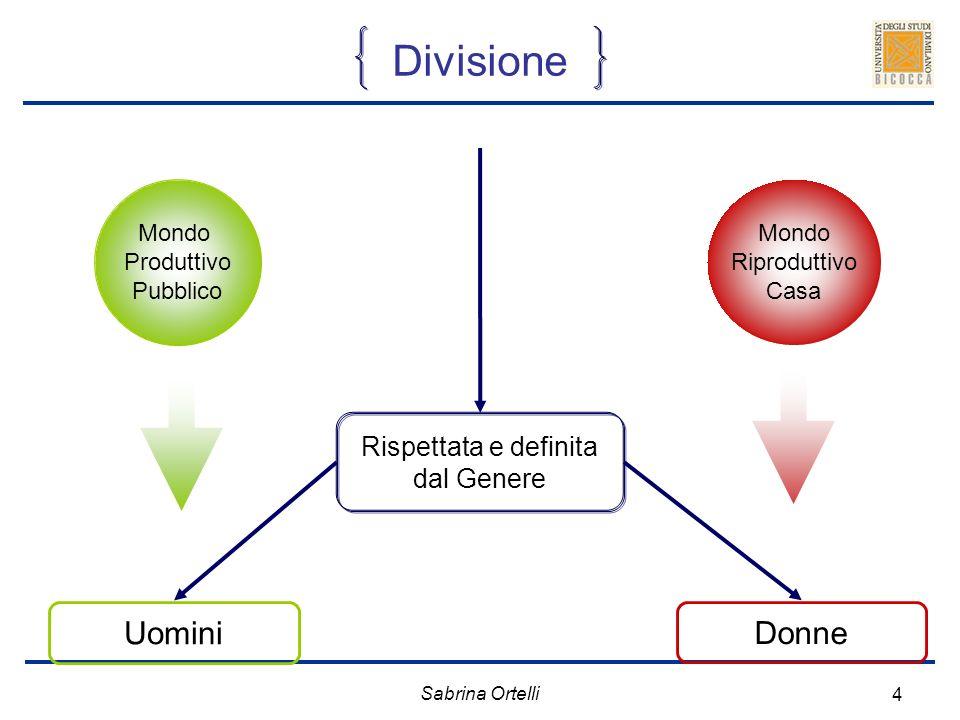 Divisione Uomini Donne Rispettata e definita dal Genere Mondo