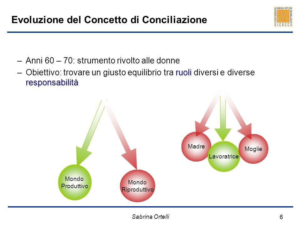 Evoluzione del Concetto di Conciliazione