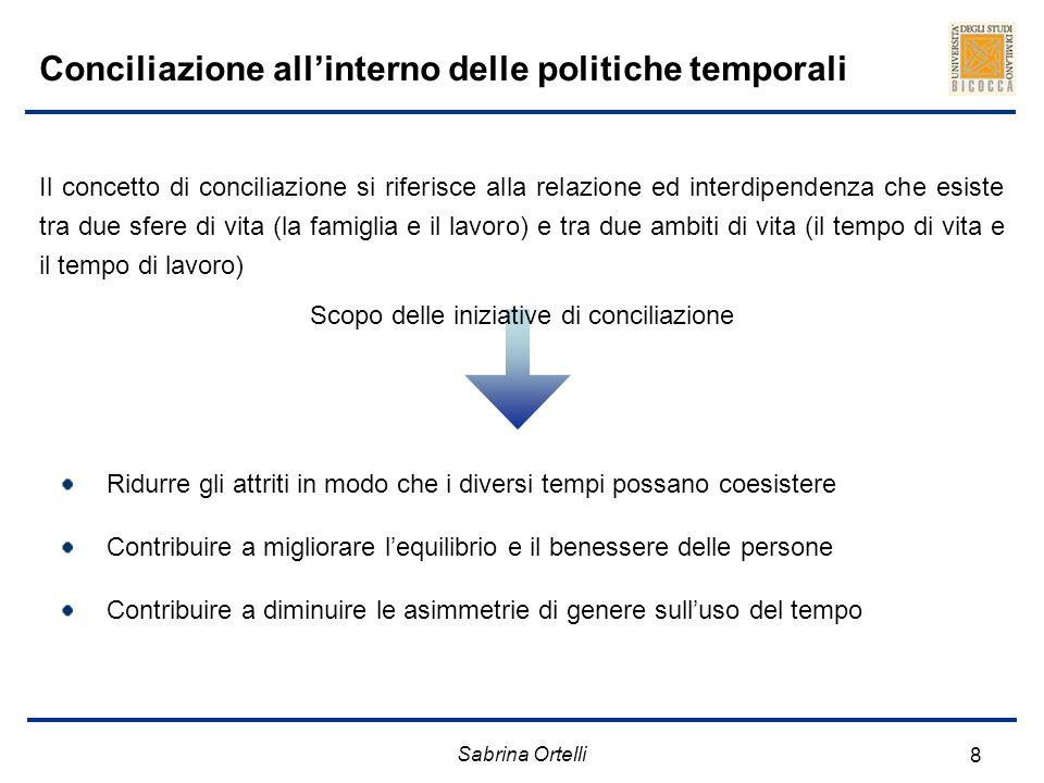 Conciliazione all'interno delle politiche temporali