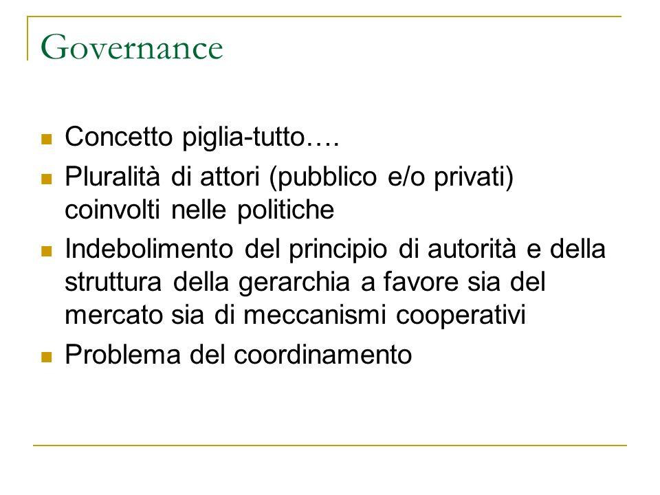 Governance Concetto piglia-tutto….