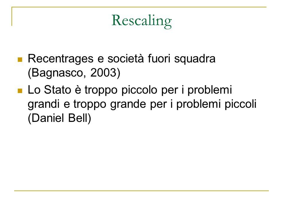 Rescaling Recentrages e società fuori squadra (Bagnasco, 2003)