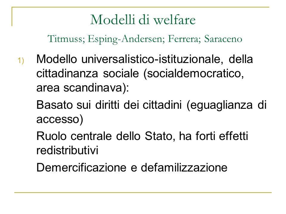 Modelli di welfare Titmuss; Esping-Andersen; Ferrera; Saraceno