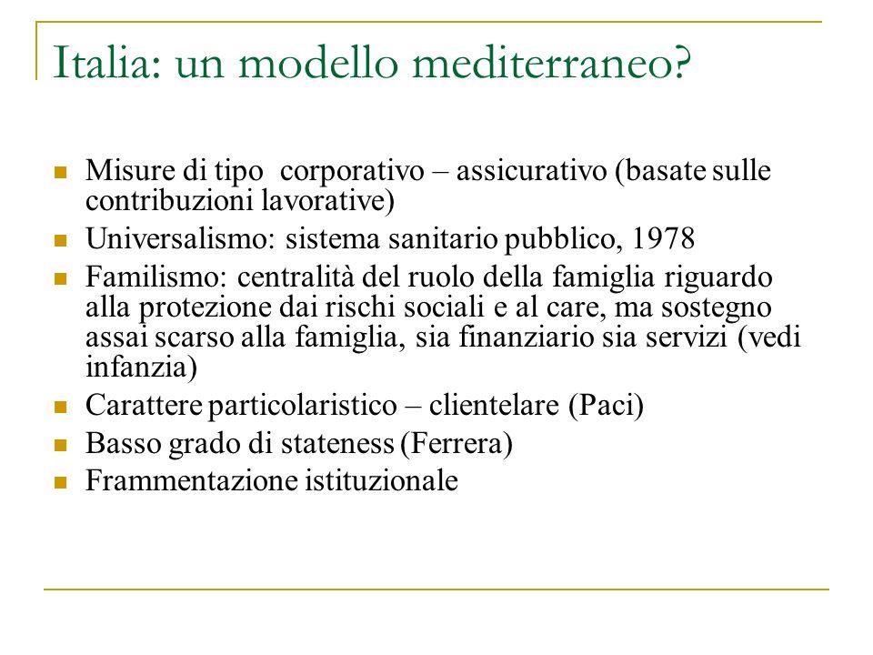 Italia: un modello mediterraneo