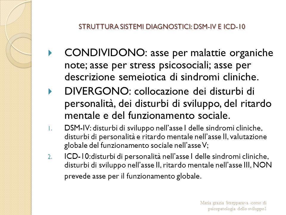 STRUTTURA SISTEMI DIAGNOSTICI: DSM-IV E ICD-10