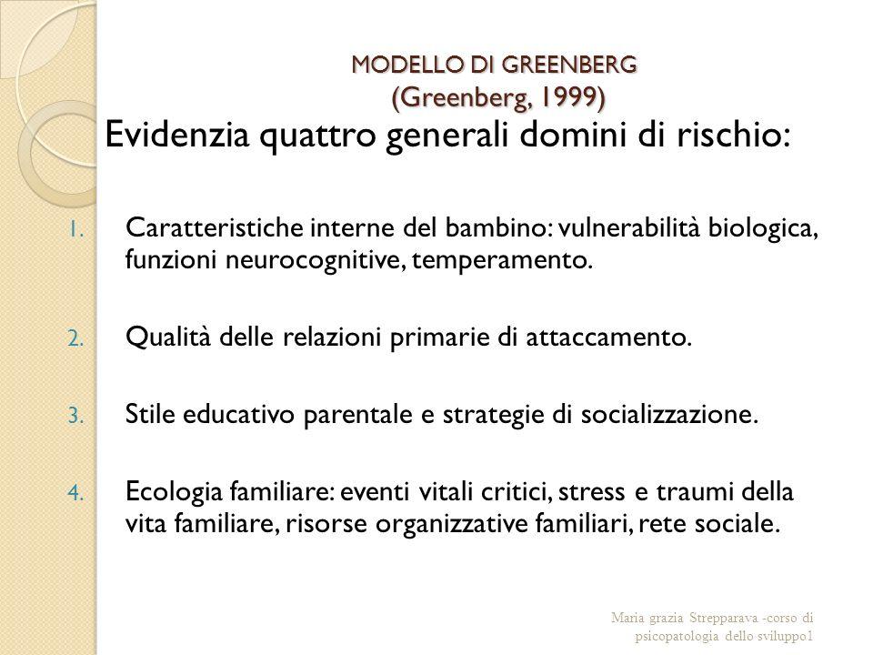 MODELLO DI GREENBERG (Greenberg, 1999)