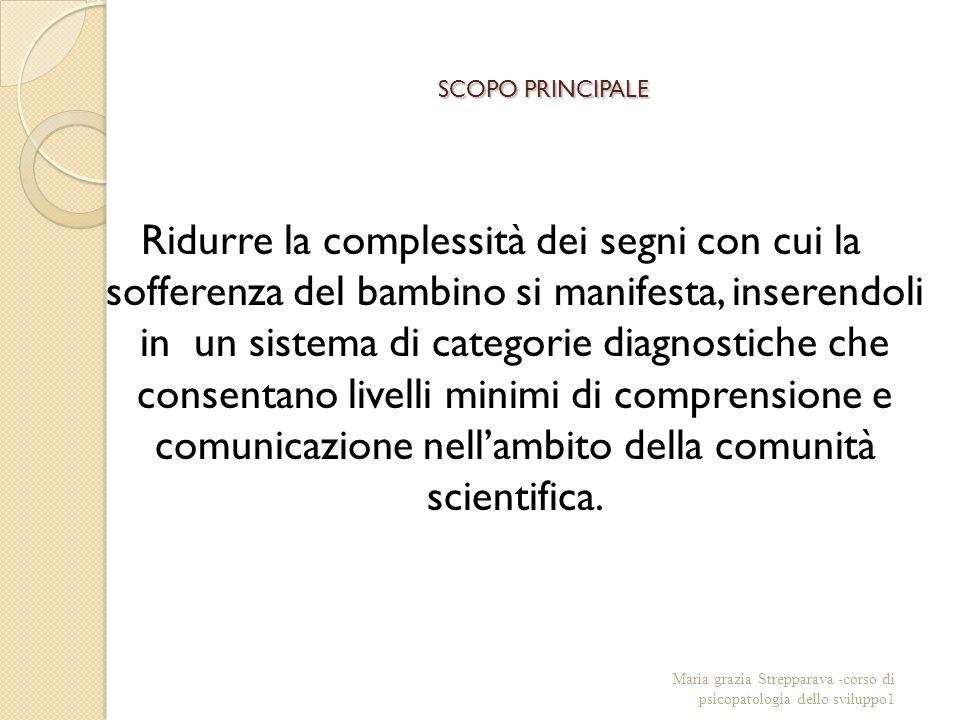 SCOPO PRINCIPALE