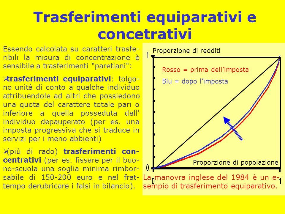Trasferimenti equiparativi e concetrativi