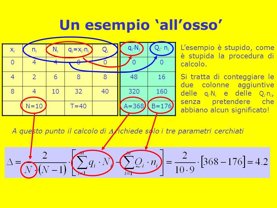 Un esempio 'all'osso'xi. ni. Ni. qi=xini. Qi. 4. 2. 6. 8. 10. 32. 40. N=10. T=40. qiNi. Qi ni. 48.
