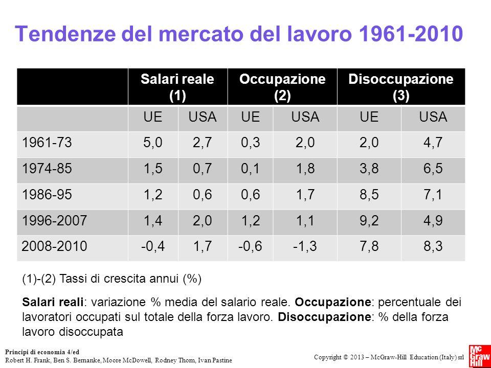 Tendenze del mercato del lavoro 1961-2010